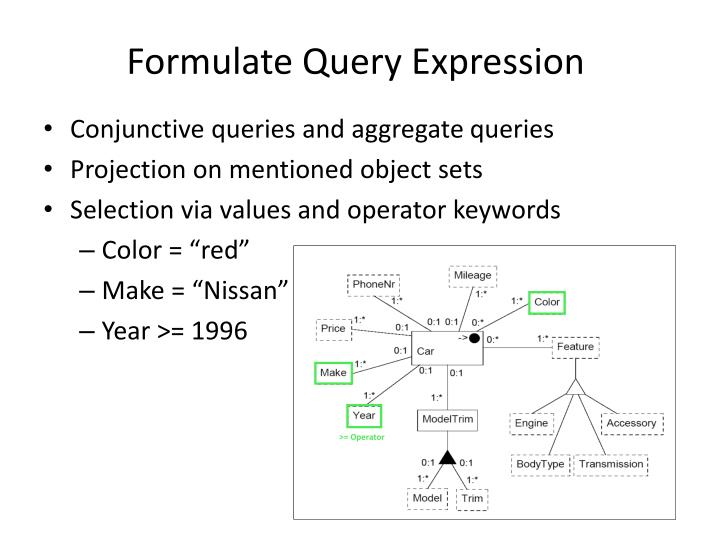 Formulate Query Expression