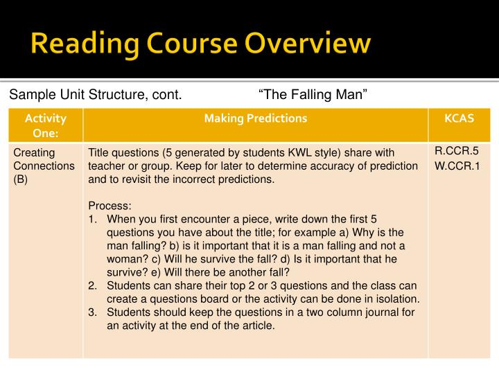 Reading Course Overview