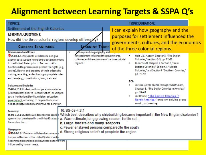 Alignment between Learning Targets & SSPA Q's