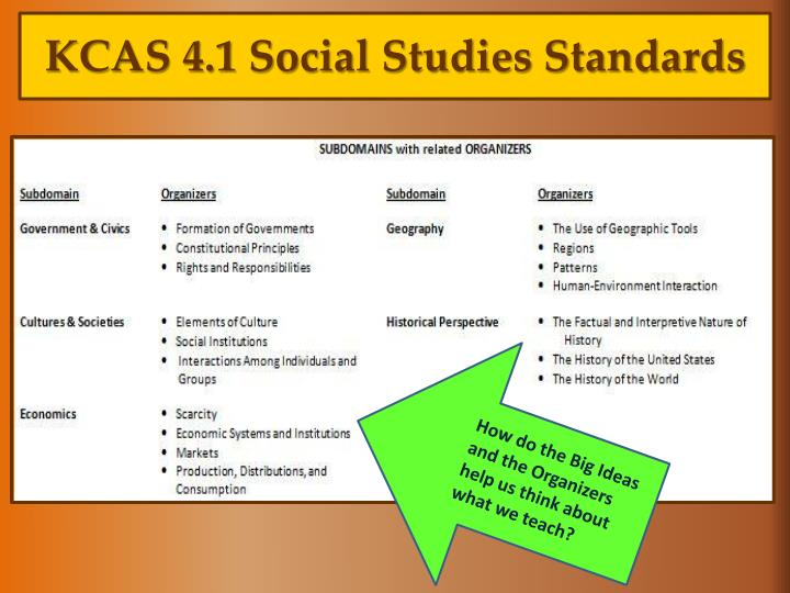 KCAS 4.1 Social Studies Standards