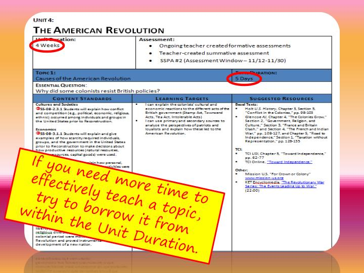 If you need more time to effectively teach a topic, try to borrow it from within the Unit Duration.