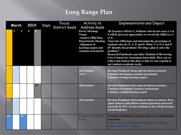 Long Range Plan