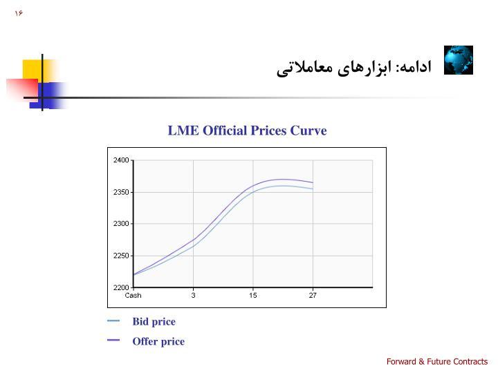 Bid price