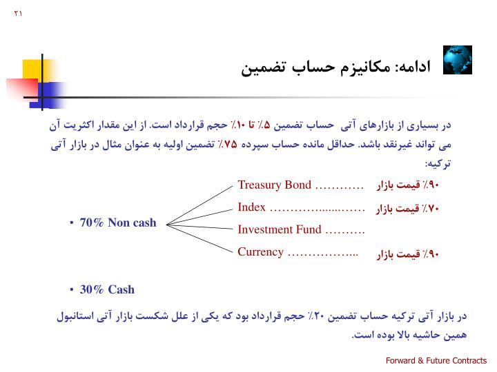 Treasury Bond …………