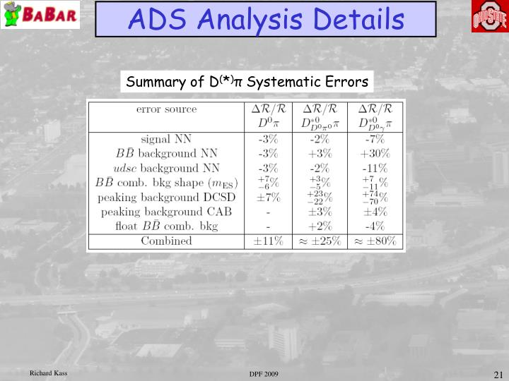 ADS Analysis Details