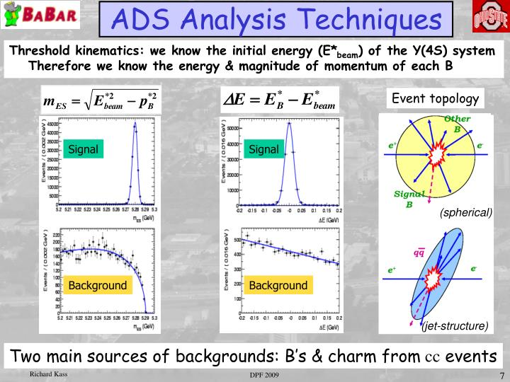 ADS Analysis Techniques