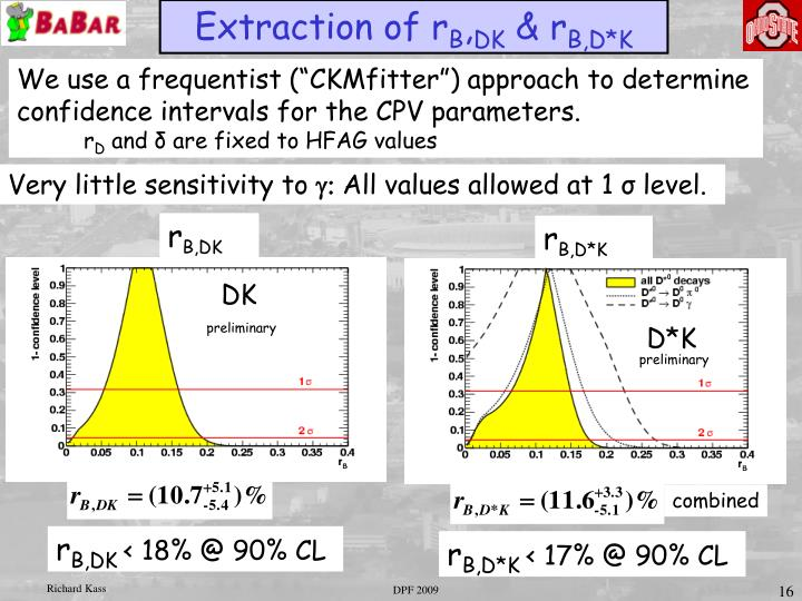 Extraction of r
