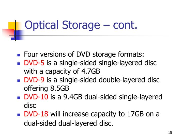 Ppt Memory And Storage Devices Powerpoint Presentation
