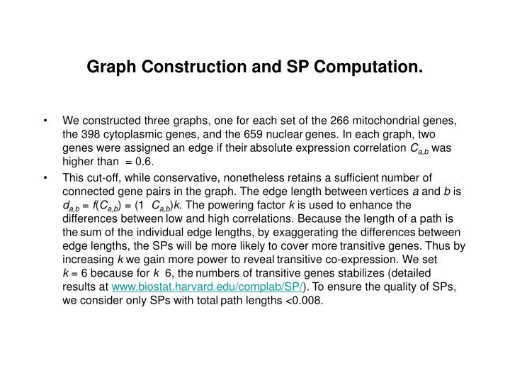 Graph Construction and SP Computation.