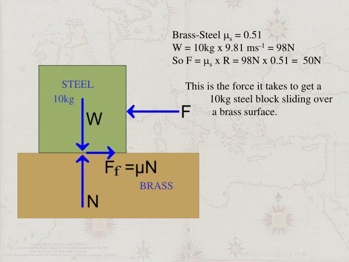 Brass-Steel