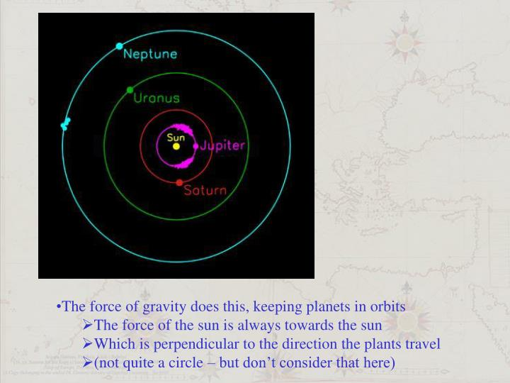 The force of gravity does this, keeping planets in orbits