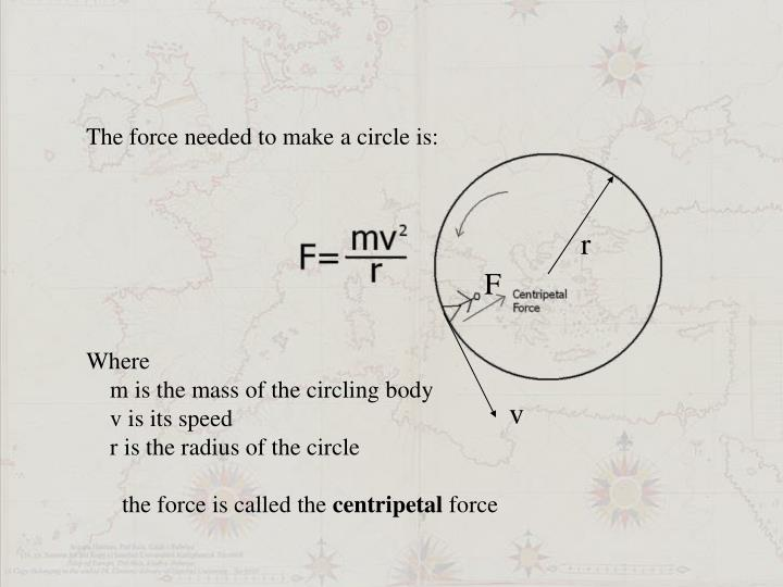 The force needed to make a circle is:
