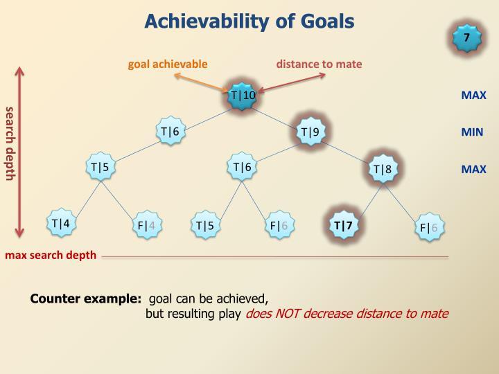 Achievability of Goals