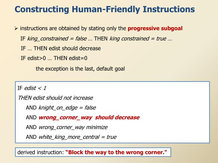 Constructing Human-Friendly Instructions