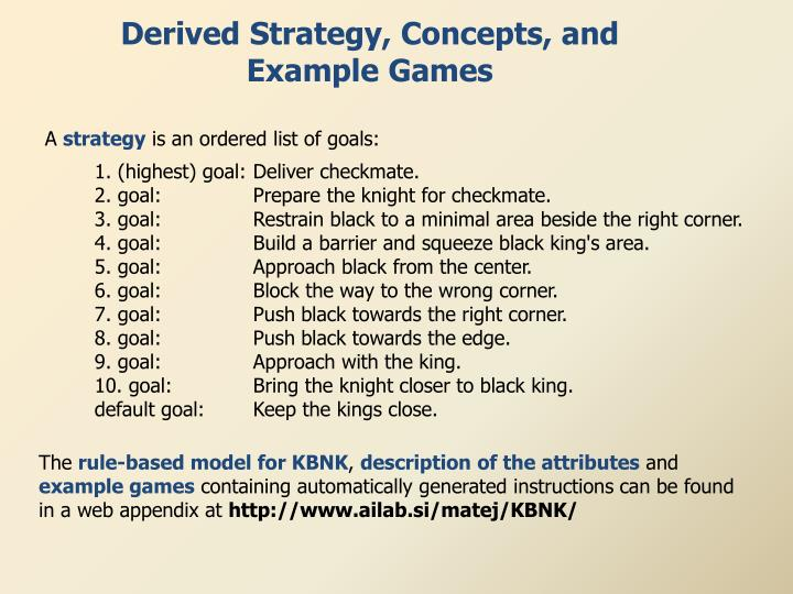 Derived Strategy, Concepts, and Example Games