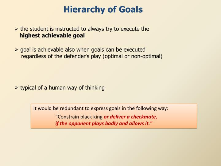 Hierarchy of Goals