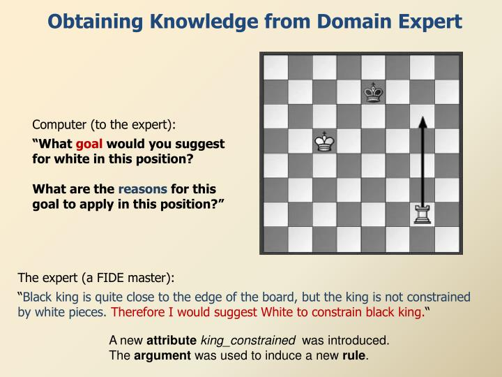 Obtaining Knowledge from Domain Expert