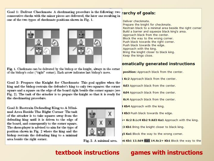 Hierarchical goal-based rules