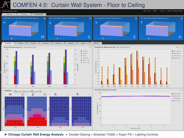 PPT - COMFEN 4 0: Curtain Wall System - Floor to Ceiling PowerPoint