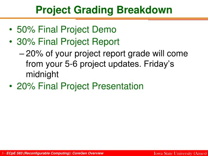 Project Grading Breakdown