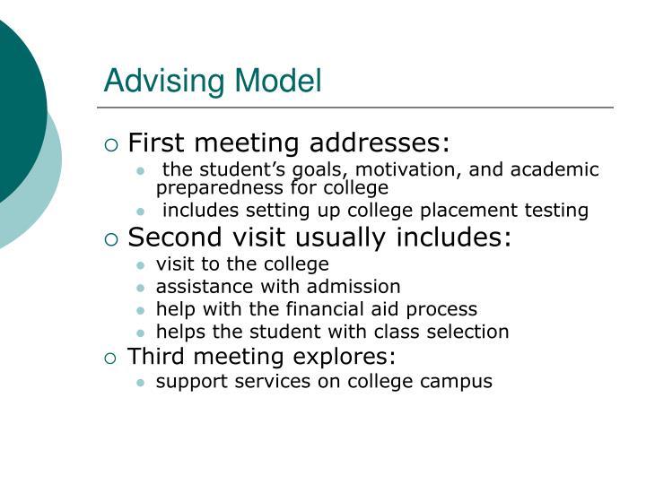 Advising Model
