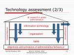 technology assessment 2 3