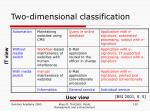 two dimensional classification