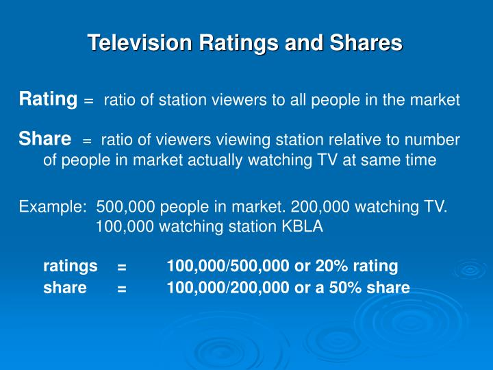 Television Ratings and Shares