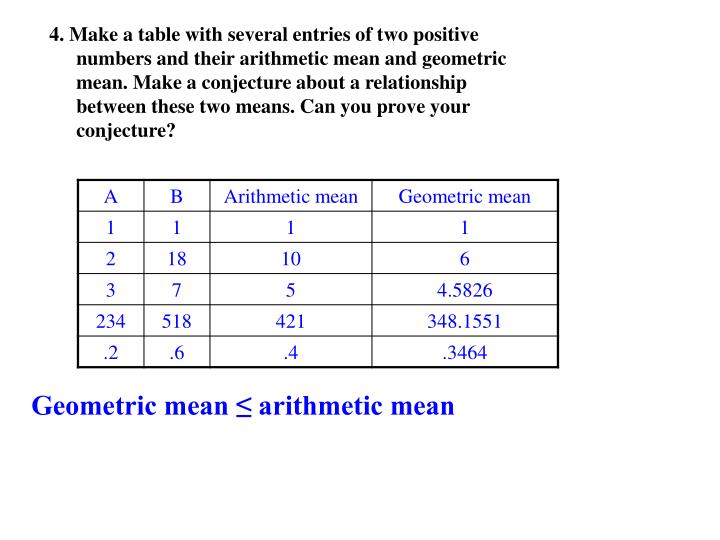 4. Make a table with several entries of two positive numbers and their arithmetic mean and geometric mean. Make a conjecture about a relationship between these two means. Can you prove your conjecture?