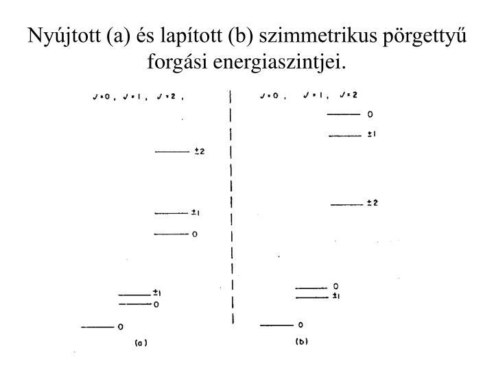 Nyújtott (a) és lapított (b) szimmetrikus pörgettyű forgási energiaszintjei.