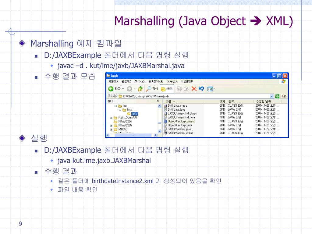 PPT - JAXB (Java Architecture for XML Binding) PowerPoint