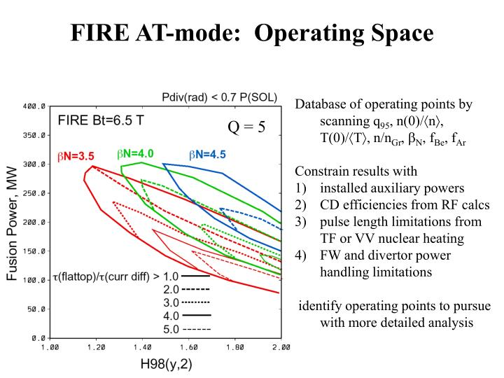 FIRE AT-mode:  Operating Space