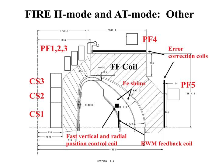 FIRE H-mode and AT-mode:  Other