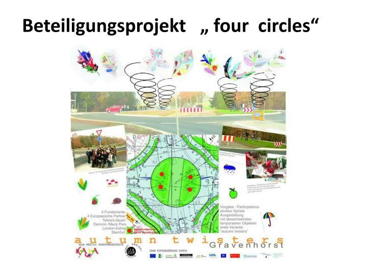 Beteiligungsprojekt