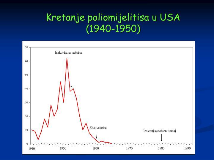Kretanje poliomijelitisa u USA