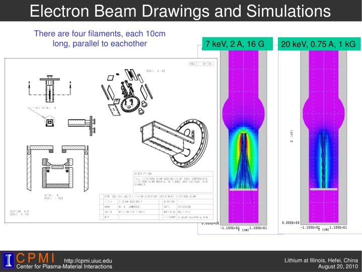 Electron Beam Drawings and Simulations