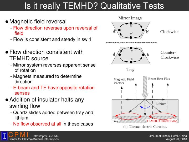 Is it really TEMHD? Qualitative Tests