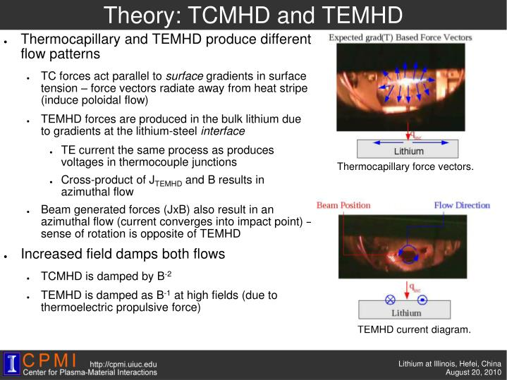 Theory: TCMHD and TEMHD