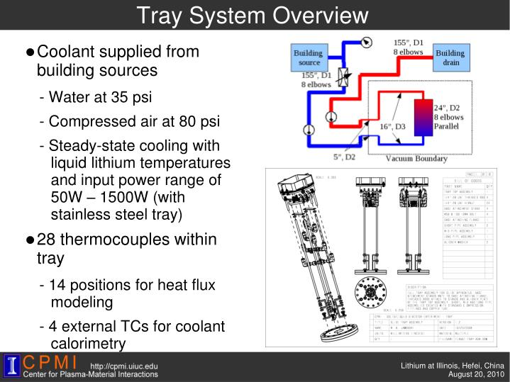 Tray System Overview