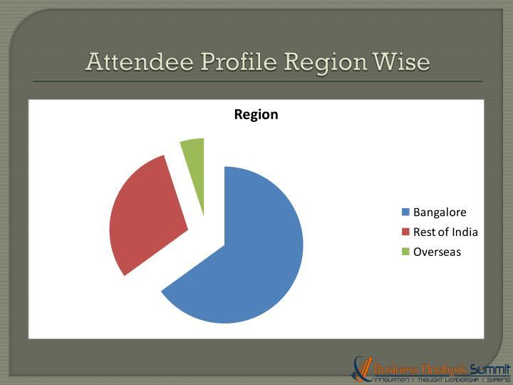 Attendee Profile Region Wise