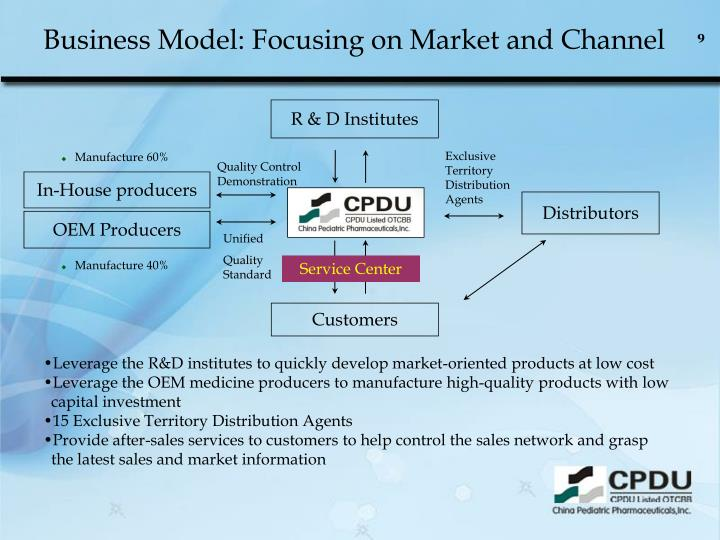 Business Model: Focusing on Market and Channel