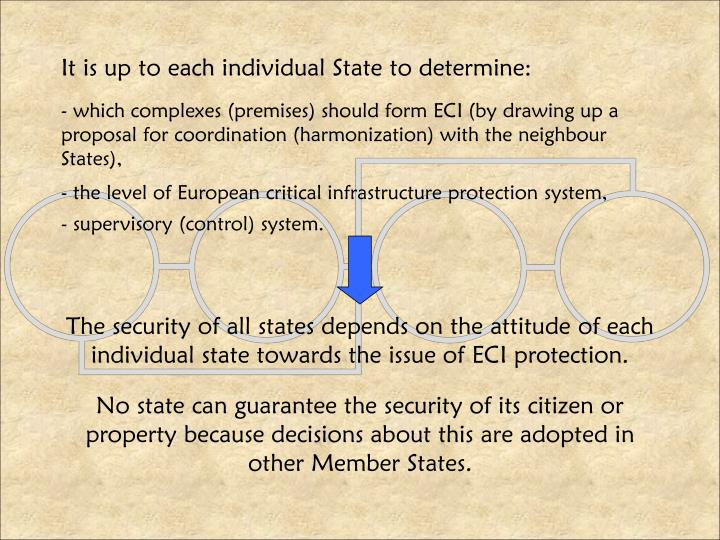 It is up to each individual State to determine: