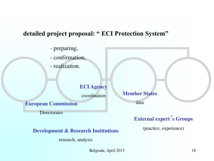 """detailed project proposal: """" ECI Protection System"""""""