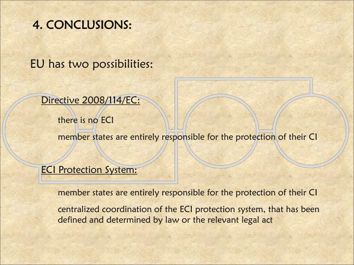 4. CONCLUSIONS: