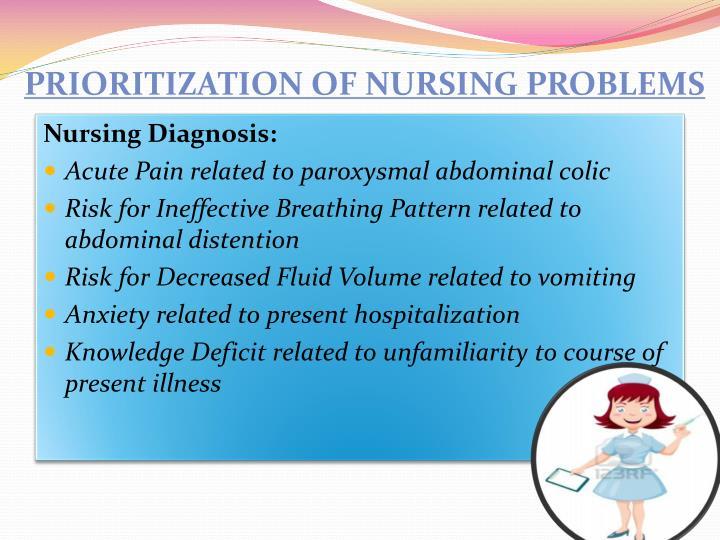 PRIORITIZATION OF NURSING PROBLEMS