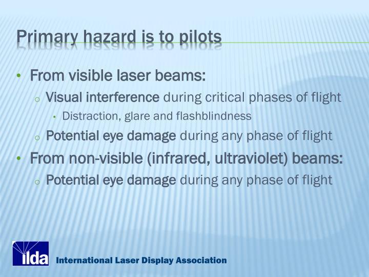 Primary hazard is to pilots