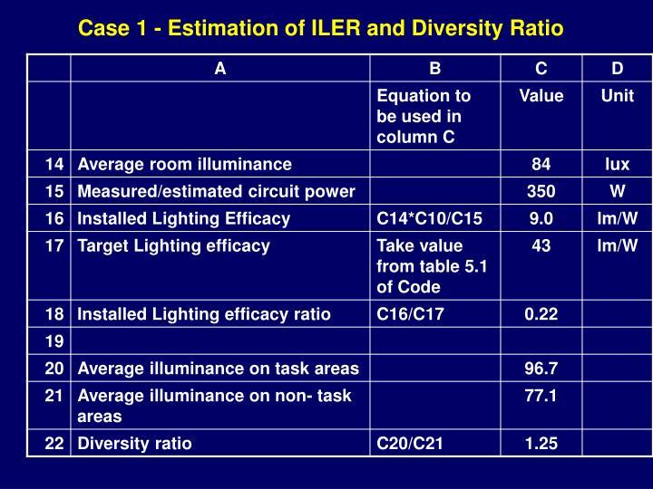Case 1 - Estimation of ILER and Diversity Ratio