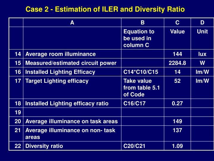 Case 2 - Estimation of ILER and Diversity Ratio