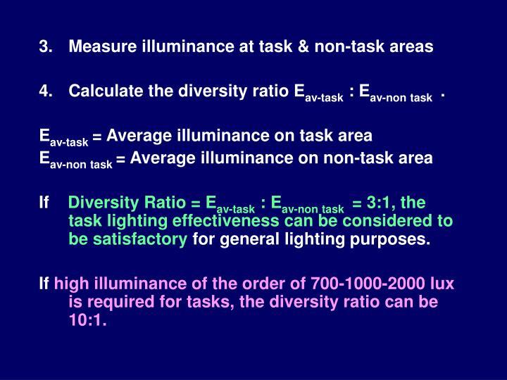 Measure illuminance at task & non-task areas