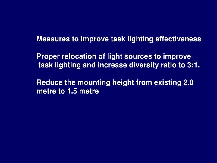Measures to improve task lighting effectiveness